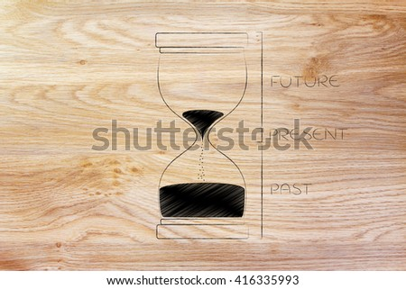 hourglass with past, present and future captions, concept of being present and focused
