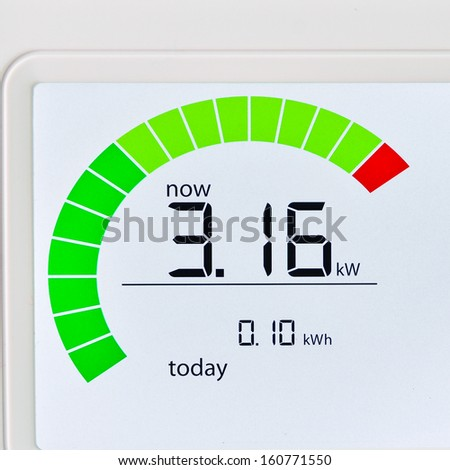 Household energy usage meter - stock photo