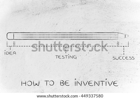 how to be inventive: diagram with pencil metaphor, long testing phase after coming up with an idea before reaching success - stock photo