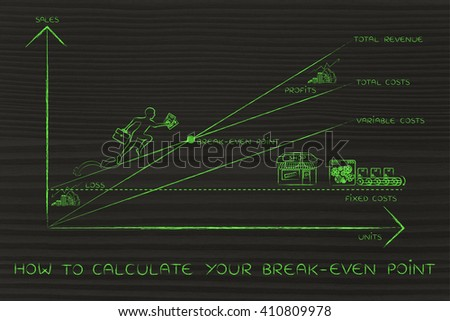 how to calculate your break-even point: graph with icons and business owner running and climbing on the results
