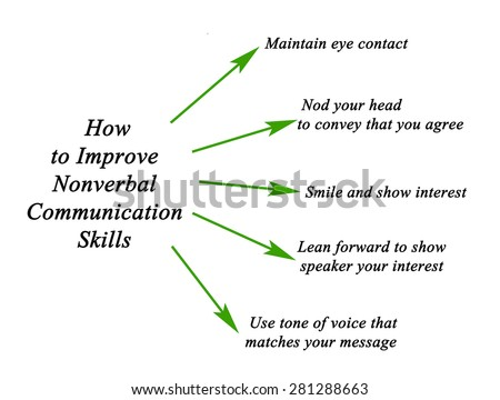ways to improve communication skills pdf