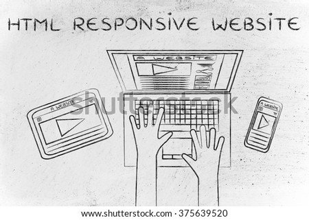 HTML Responsive Website: developper with the same page on his laptop, phone and tablet