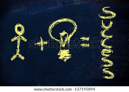human capital and good ideas make a business successful - stock photo