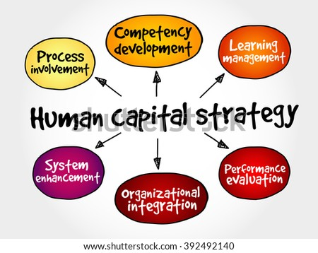 core concepts human capital management Trina cohenour serves as director, human resources of advanced core  trina  received a bs degree in human resource management from capella.