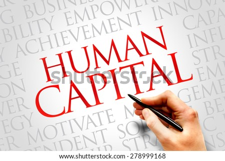 Human capital word cloud, business concept