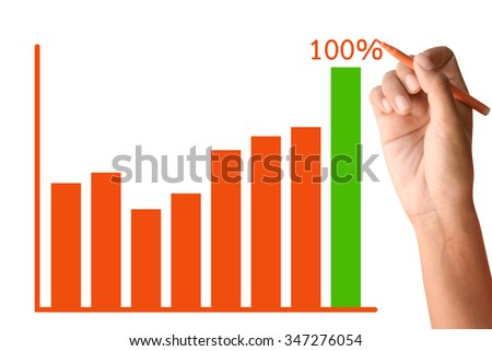 Human hand writing high graph 100%. - stock photo