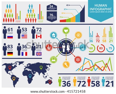Human infographic illustration. World Map and Information Graphics. Human infographic jpeg - stock photo