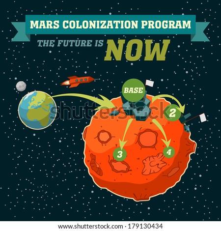 Human landing on Mars illustration. Colonization program - stock photo