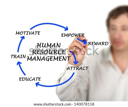 human resource management - stock photo