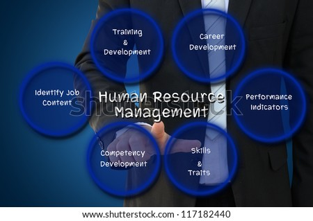 Human Resource Management with Business Hand Pointing - stock photo
