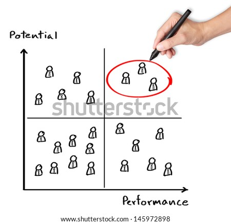 human resource manager hand selecting high performance and high potential person - stock photo