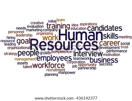 Human Resources, word cloud concept on white background.