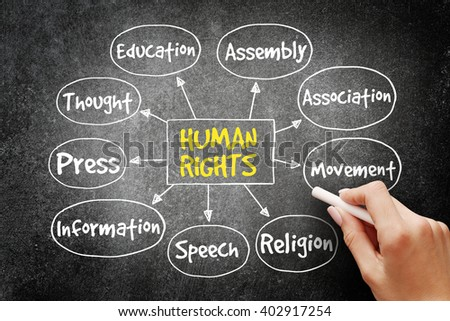 Human rights mind map, hand drawn concept on blackboard - stock photo