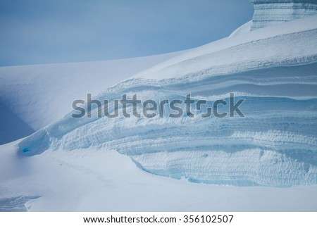 iceberg in antarctica for background