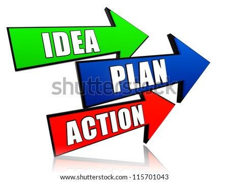 idea, plan, action - words in 3d colorful arrows with text