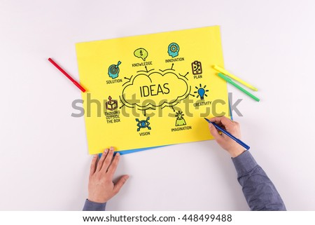 Ideas chart with keywords and sketch icons - stock photo