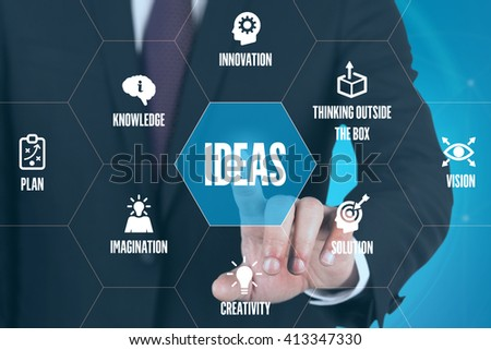 IDEAS TECHNOLOGY COMMUNICATION TOUCHSCREEN FUTURISTIC CONCEPT