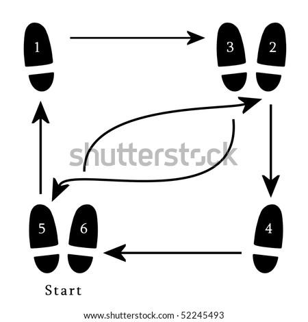 Stock Photo Illustrated Diagram Of Dance Moves on Ballroom Dance Steps Diagram