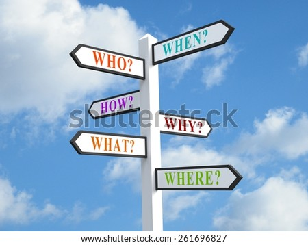 Illustrated signpost with colorful questions over a sky background
