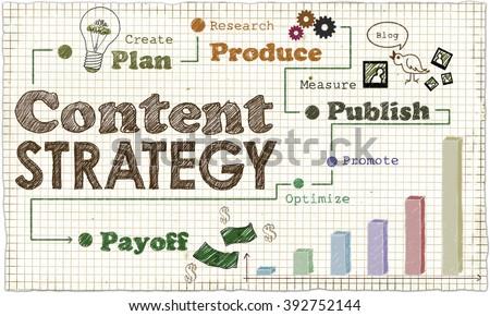 Illustration about Content Marketing Strategy on Blackboard - stock photo