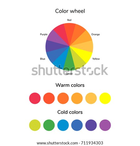 Illustration Infographics Color Wheel Warm And Cold Colors Palette Red