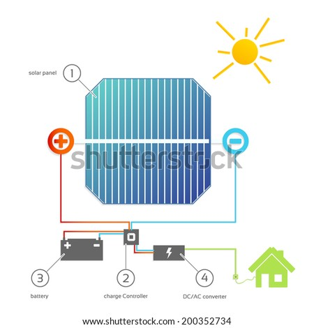 illustration of a house equipped for use solar energy, infographics, Isolated on white - stock photo