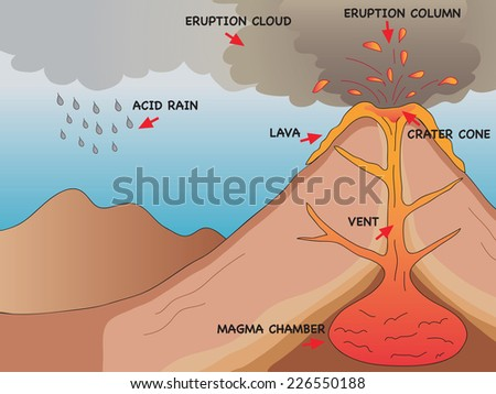 illustration of a volcanic eruption - stock photo
