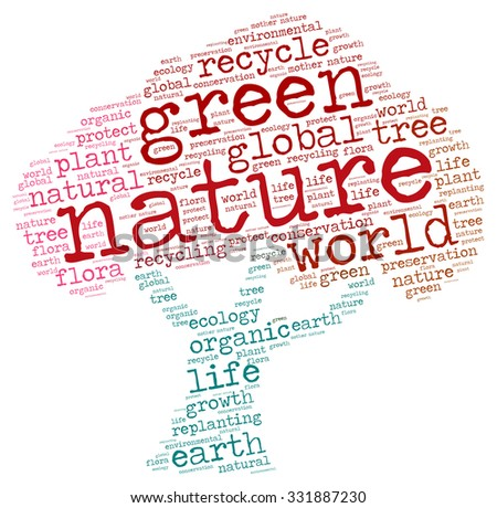 Illustration of ecology concept in modern word cloud