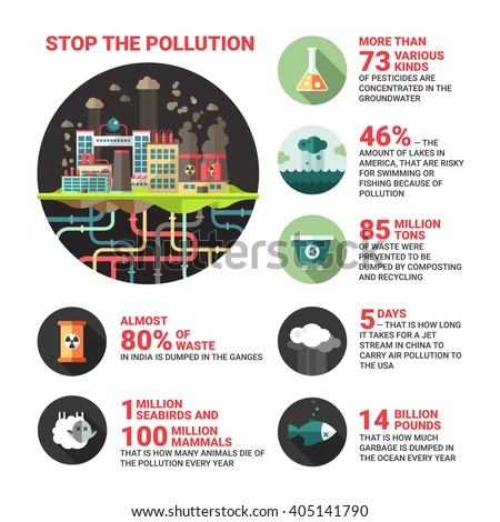 Illustration of information poster with flat design ecology icons and infographics elements. Stop the pollution poster