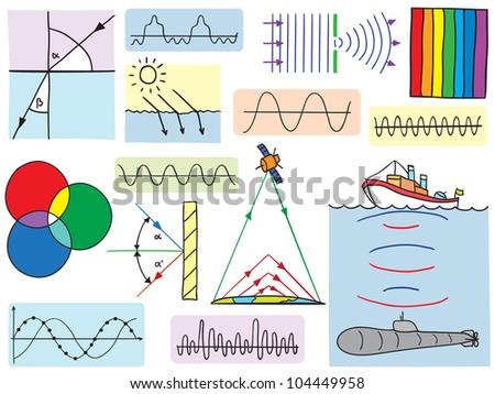 Illustration of Physics - oscillations and waves phenomena - hand-drawn symbols - stock photo