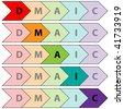 illustration of six sigma process improvement - stock photo
