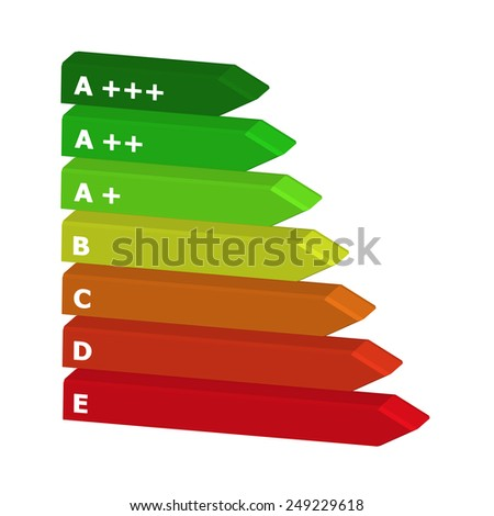 Illustration of the European energy classes - stock photo