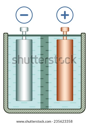Illustration of the galvanic cell element - stock photo