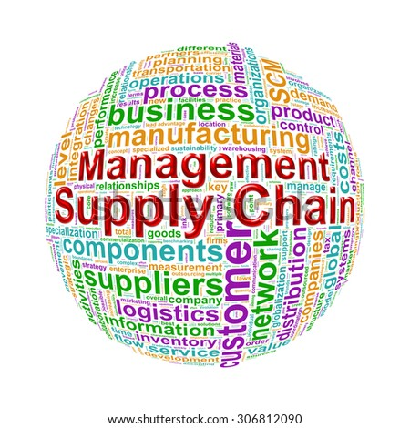 Illustration of word tags wordcloud ball sphere of scm - supply chain management