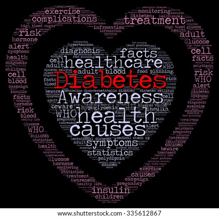 Illustration of World Diabetes Day concept in modern art word cloud tag