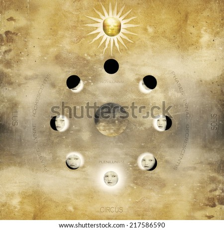 Imagine of the Lunar phases with Sun with a woman's face inside the moons Medieval map inspiration with roman latin script - stock photo