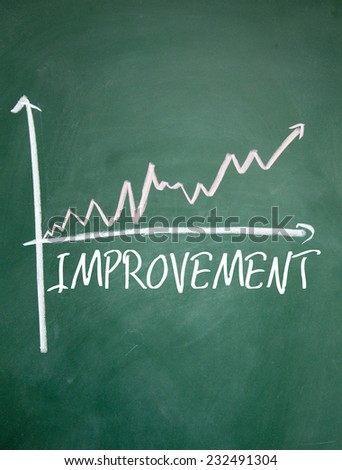 improvement word and chart sign on blackboard - stock photo