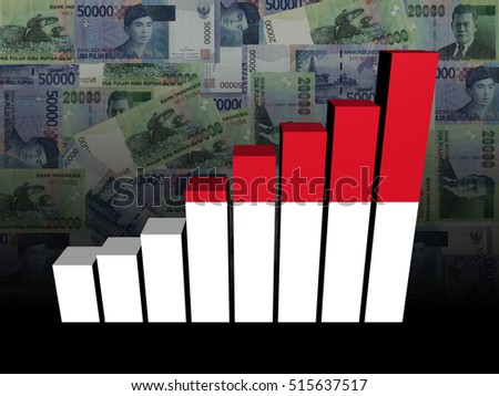 Indonesian flag bar chart over Rupiah 3d illustration