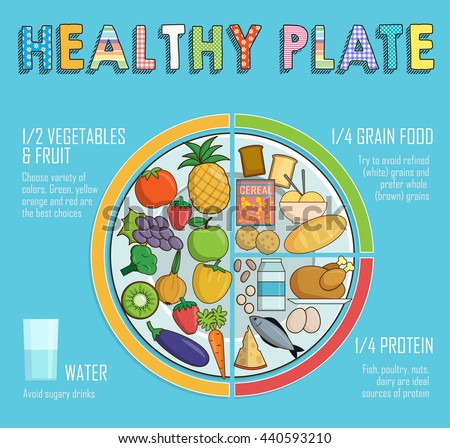 food for health dietary guidelines for australian adults