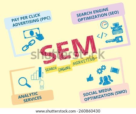 Infographic hand drawn illustration of search engine marketing SEM. - stock photo
