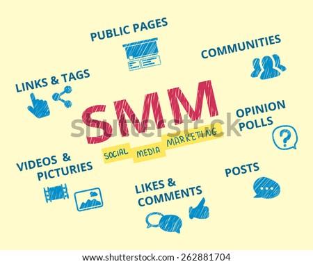 Infographic hand drawn illustration of social media marketing SMM. - stock photo