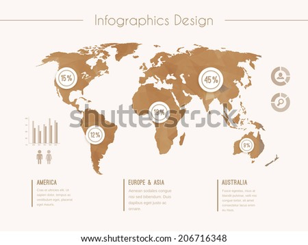 Infographic template with world map in retro style showing the demographic areas for North America   Europe and Africa in three text columns and each continent assigned a percentage - stock photo