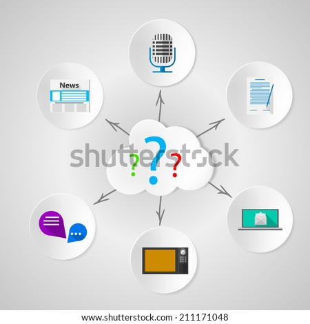 Information quest. Dissemination of news through the media. Set of circle icons with colored objects of media around the cloud with colored question marks. Flat illustration on gray background. - stock photo
