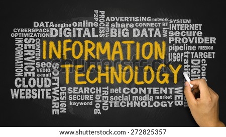 information technology concept with related word cloud handwritten on blackboard