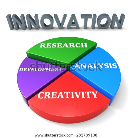 Innovation Development Showing Forming Enlargement And Innovate - stock photo