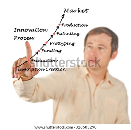 Innovation Process - stock photo