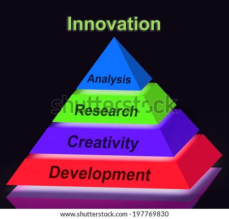 Innovation Pyramid Sign Meaning Creativity Development Research And Analysis - stock photo