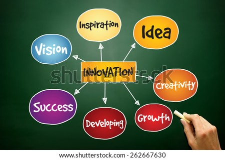 Innovation Solutions mind map, business concept on blackboard - stock photo