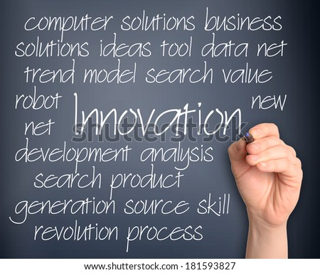Innovation word cloud handwritten on pale blue background
