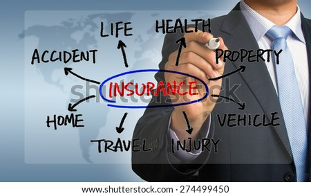 insurance concept flowchart hand drawing by businessman - stock photo